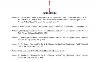Formatting Guidelines  Thesis And Dissertation Guide  Uncchapel  References